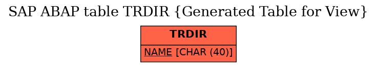 E-R Diagram for table TRDIR (Generated Table for View)