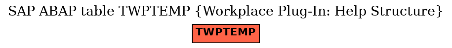 E-R Diagram for table TWPTEMP (Workplace Plug-In: Help Structure)