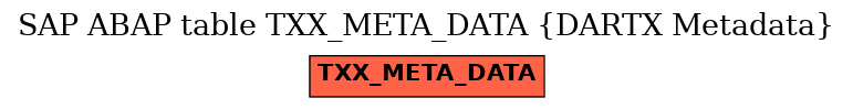 E-R Diagram for table TXX_META_DATA (DARTX Metadata)