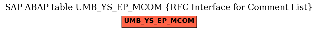 E-R Diagram for table UMB_YS_EP_MCOM (RFC Interface for Comment List)