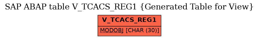 E-R Diagram for table V_TCACS_REG1 (Generated Table for View)