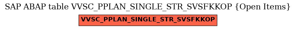 E-R Diagram for table VVSC_PPLAN_SINGLE_STR_SVSFKKOP (Open Items)