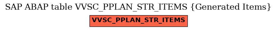 E-R Diagram for table VVSC_PPLAN_STR_ITEMS (Generated Items)